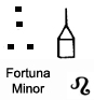 Forntuna Minor